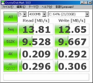 CrystalDiskMark0